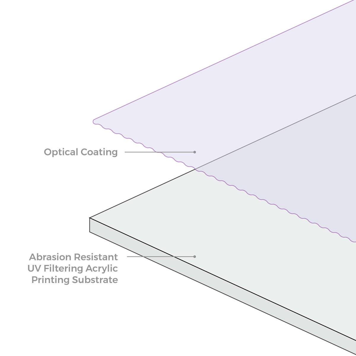 TruLife Acrylic Anti-Reflection Coating